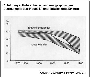 demographische entwicklung europas